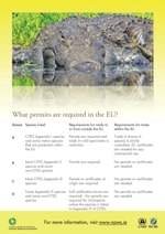 CITES EU Permits poster thumbnail image